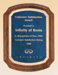 Coventry American Walnut Plaque with Marble Finished Plates Achievement Award Trophies